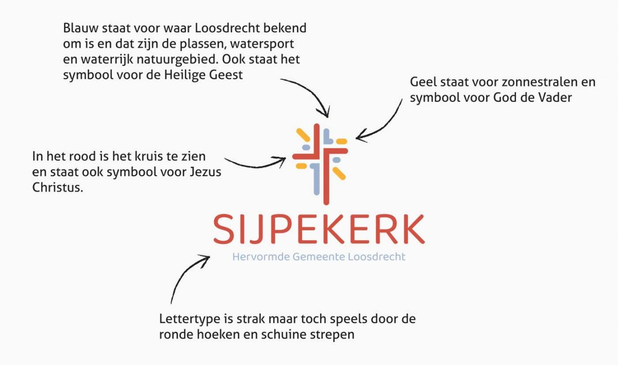 Sijpekerk-logo-presentatie